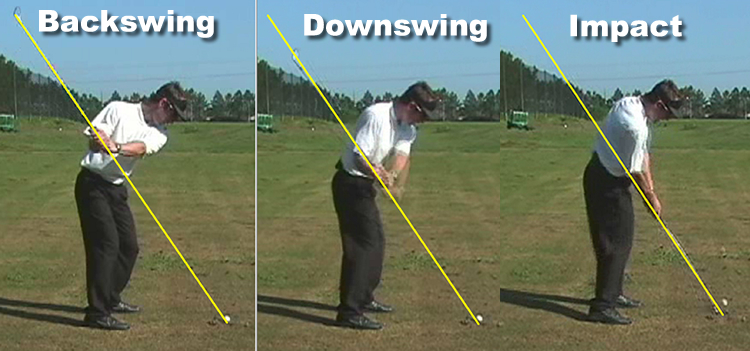 one plane golf swing simple swing