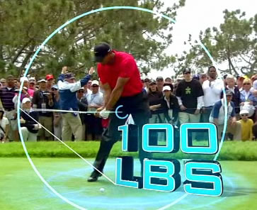 Tiger Woods perfect golf downswing