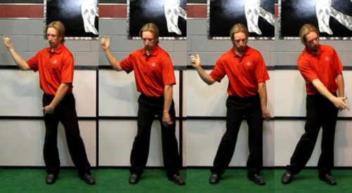 The basic motion of the golf swing