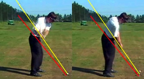 On plane in downswing & at impact