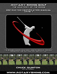rotary swing certification