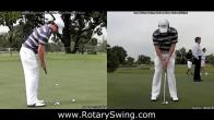 Rory McIlroy Putting Stroke Analysis