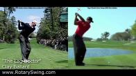 Matt Kuchar Golf Swing Analysis