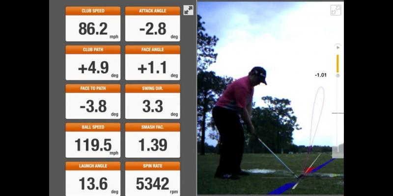 TrackMan Data: Posture's Effect on Path
